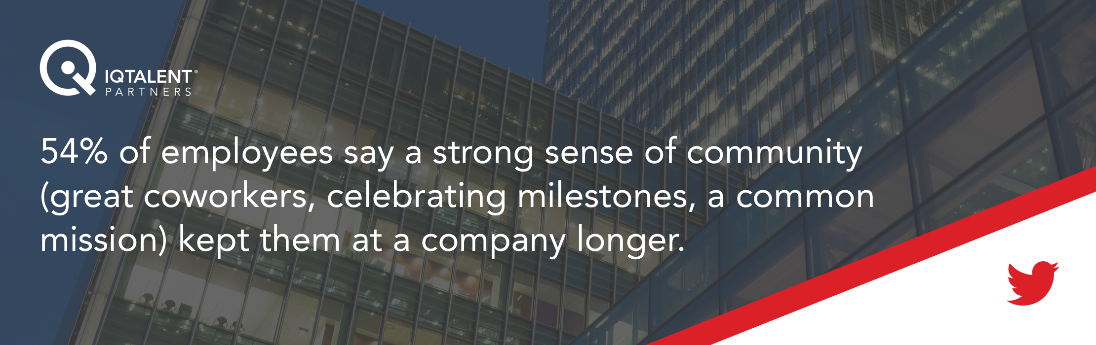 54% of employees say a strong sense of community (great coworkers, celebrating milestones, a common mission) kept them at a company longer.