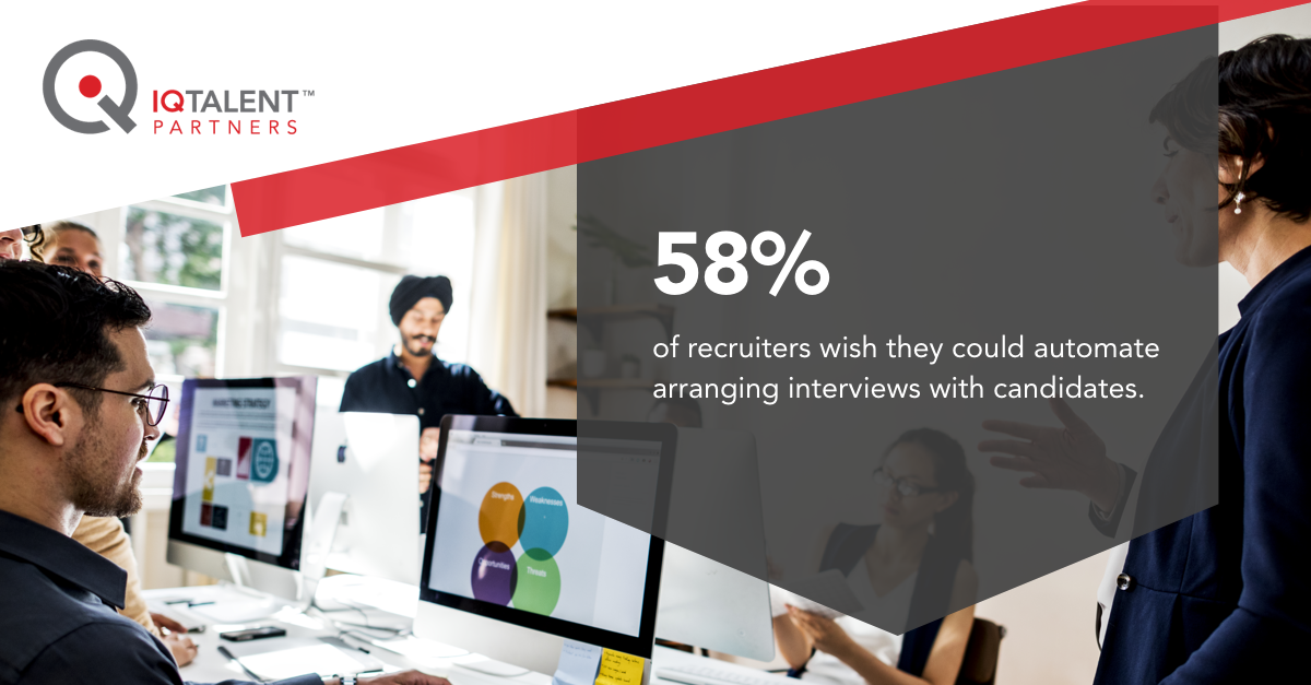 58% of recruiters wish they could automate arranging interviews with candidates